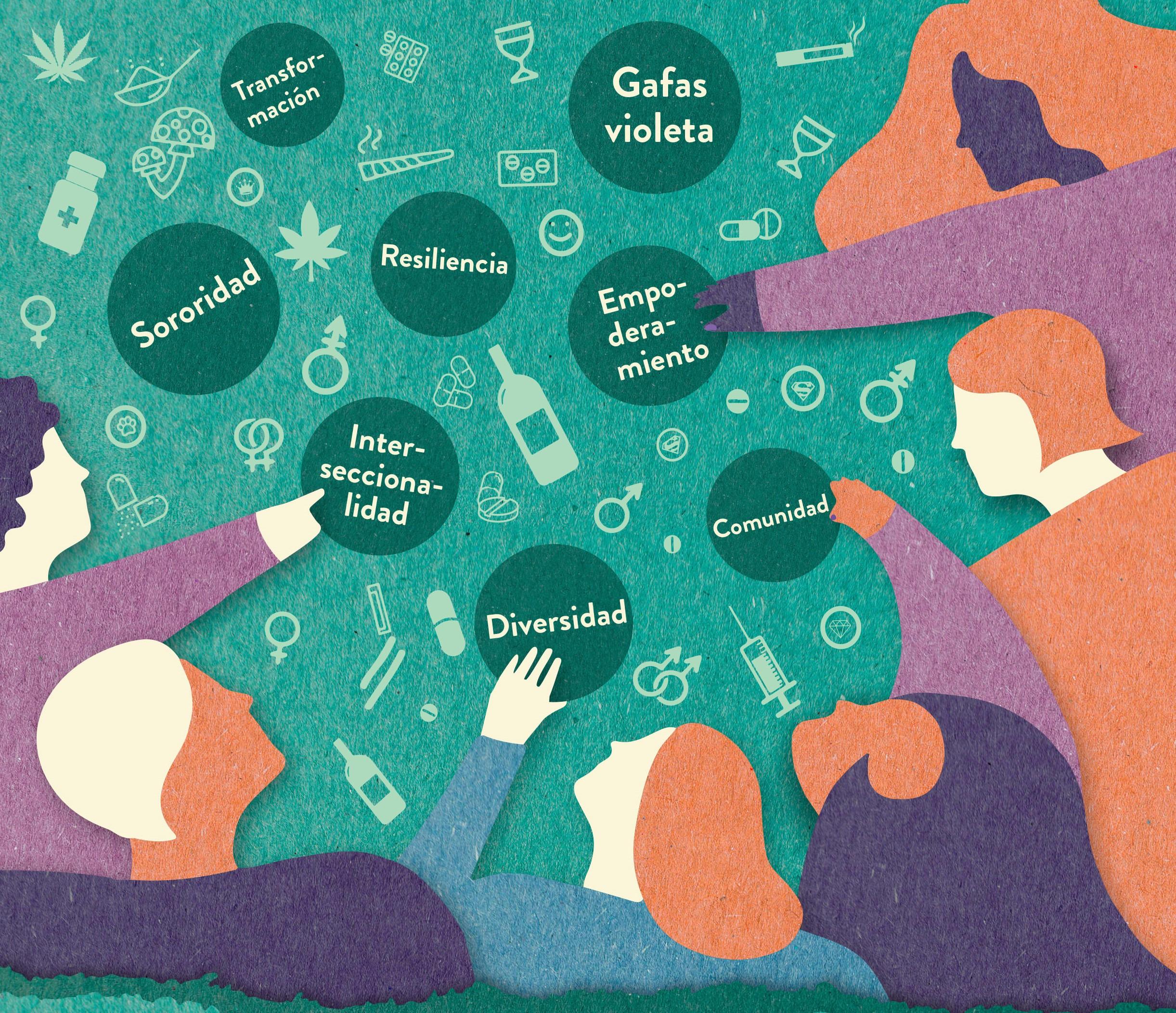"VI Encuentro de #GéneroyDrogas: ""Miradas feministas al abordaje de drogas"" // On line"